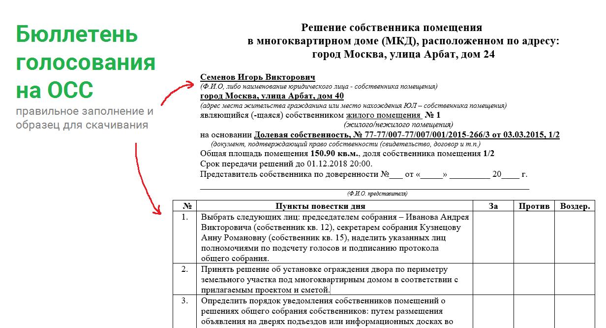 жилищный кодекс реестр собственников